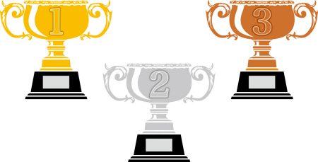 第7回 講談社 ラノベチャレンジカップ